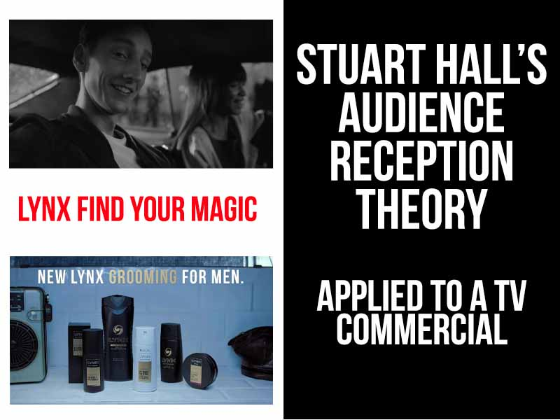 Stuart Hall's Audience Reception Theory - Applied to a TV commercial