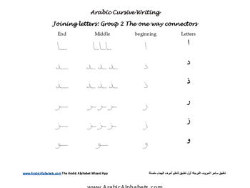 Arabic Alphabet in Its Cursive Writing