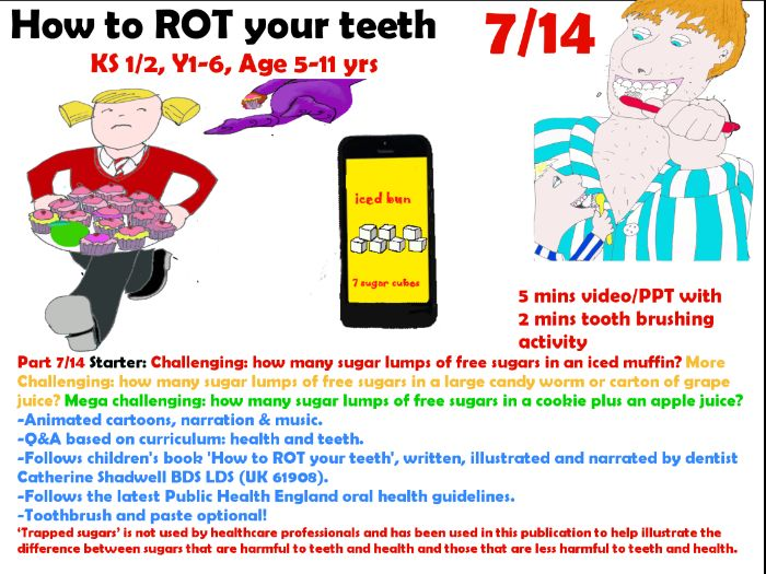 7/14 two minute tooth brushing animated ppt