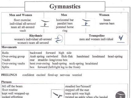 Tokyo 2021 Gymnastics