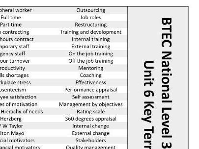 BTEC National Business Keywords Unit 6