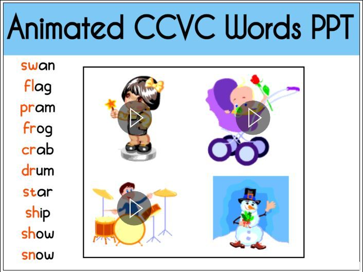 Animated CCVC Words PPT