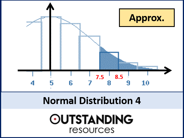 Normal Distribution 4 - Approximation for the Binomial Distribution (+ worksheet)