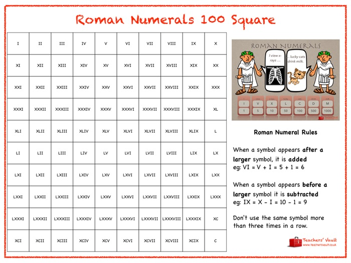 Roman Numerals Hundred Square By Helenrachelcrossley Teaching Rh Tes Com Numeral Stencil Printable C