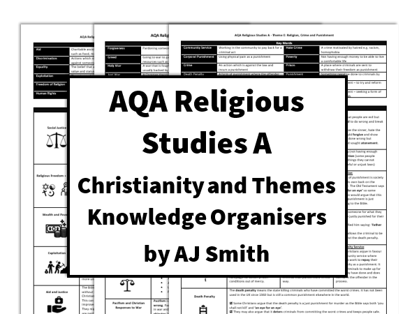 AQA Religious Studies A - Christianity and Themes Knowledge Organisers