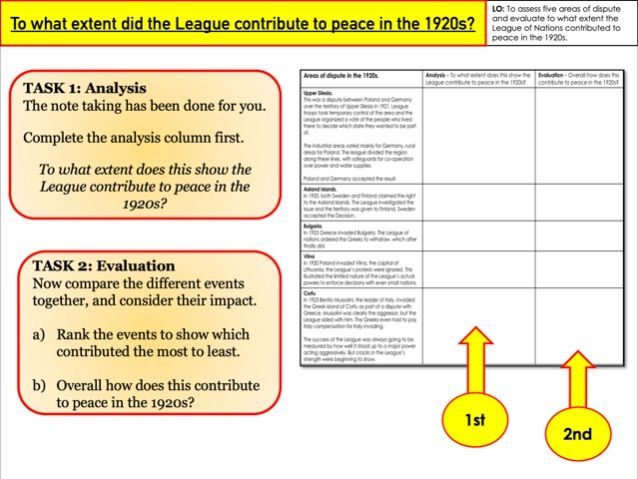 To what extent did the League contribute to peace in the 1920s?