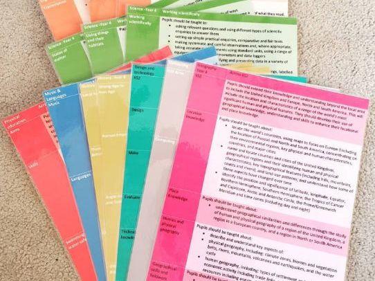 National Curriculum Cards