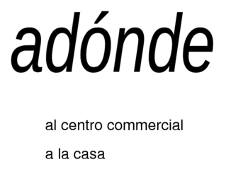 Question words in Spanish Posters