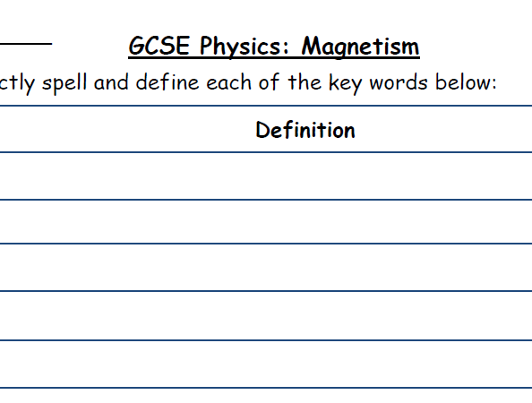 AQA New Physics 2018: Revision checklist - Magnetism