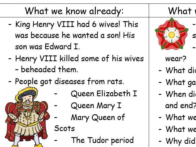 Tudor Topic Bundle!