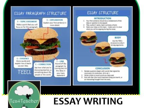 Essay Writing Structure Posters - Blue Burger Style Essay Structure for Easy Display