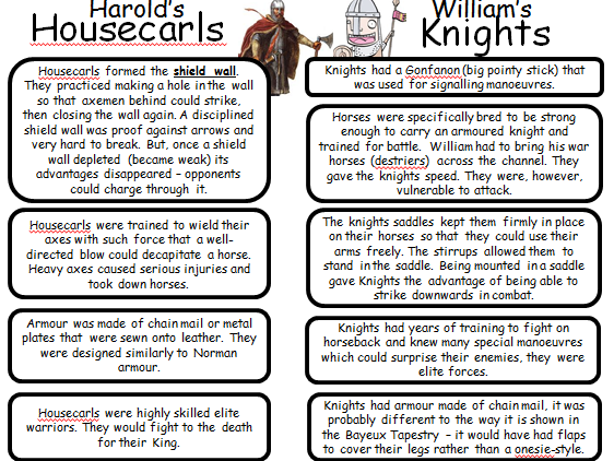 Norman Invasion: Housecarls V. Knights