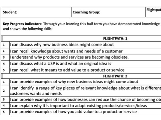 GCSE EDEXCEL Business - Theme 2 KPI's
