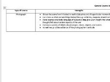 Source analysis table for Historic Environment topics History 9-1 GCSE