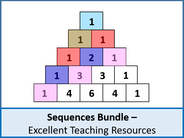 Algebra: Sequences Bundle (6 Lessons) - perfect for GCSE / IGCSE)