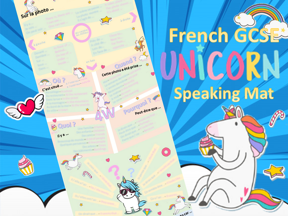 French GCSE Speaking Mat with Unicorns !