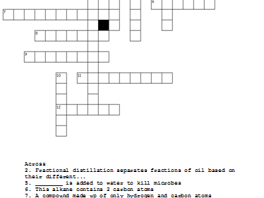 AQA Triology Chemistry Paper 2 Revision Crossword