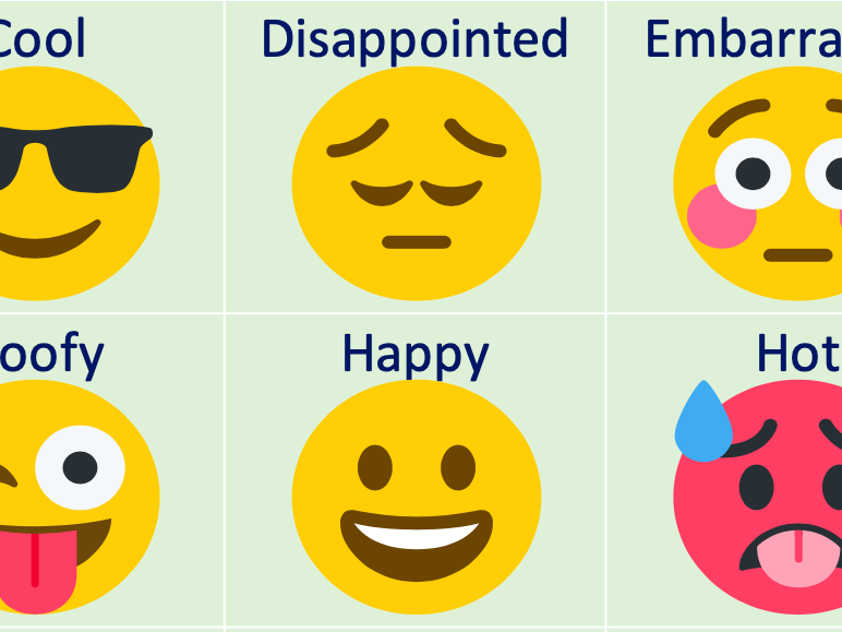 How do you feel today? Emotion Feeling Emoji Chart PYP Who we are