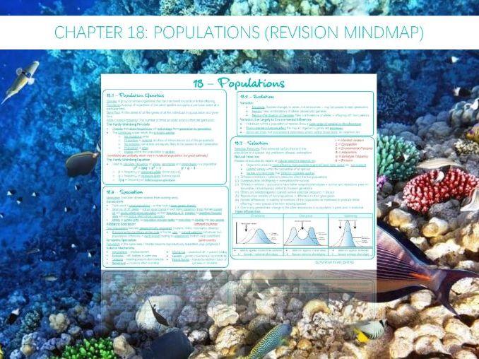 AQA A-Level - Biology : 18 - Populations (Revision Mindmap)