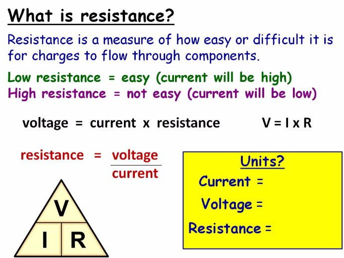 Resistance in Electrical Circuits Year 9 Lesson PowerPoint (KS3 9Jd) Force Fields & Electromagnets