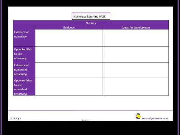 Numeracy Learning Walk Pro forma