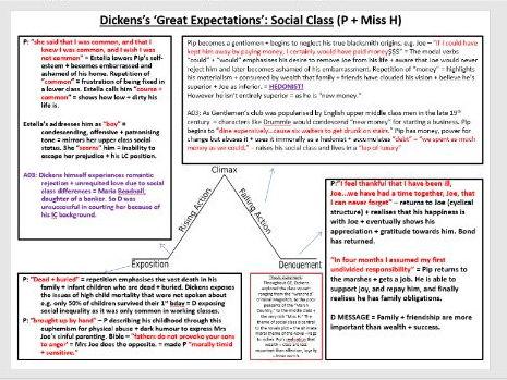 Great expectations gcse essay