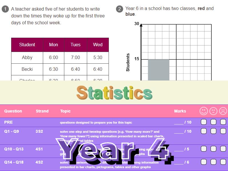 Statistics Worksheet + Answers (KS2 - Year 4)
