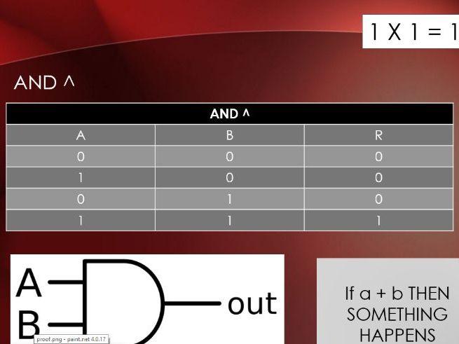 1.4.3 Boolean Algebra