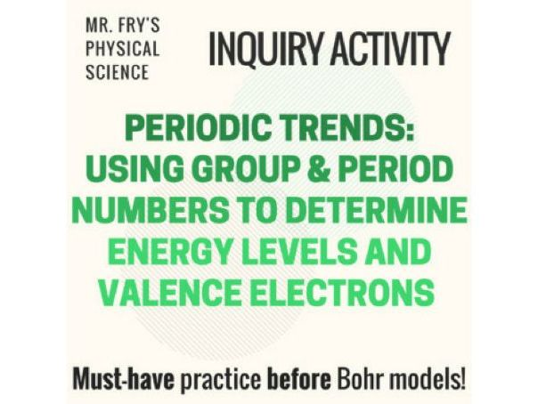 Group & Period Numbers to Determine Energy Levels & Valence Electrons  (HS-PS1-1)