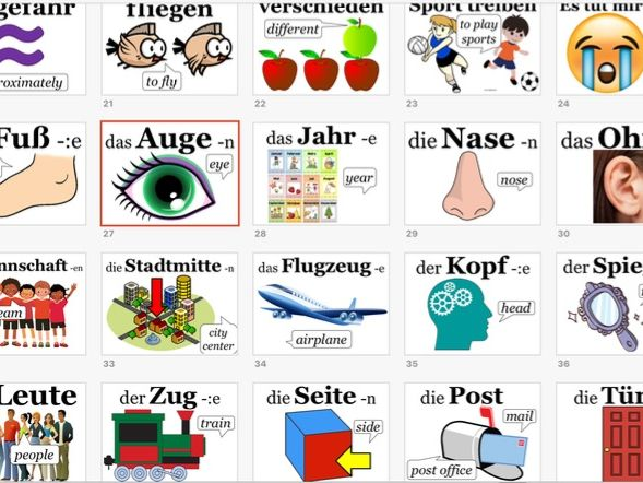 German Word Wall Cards (Deutsch Aktuell 1 vocabulary words)