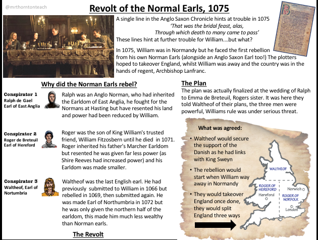 Anglo Saxon/Norman Rebellion Revision Sheets