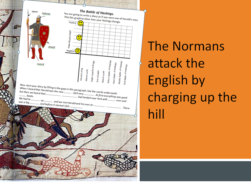 Battle of Hastings – storyboard, sequencing, diary writing
