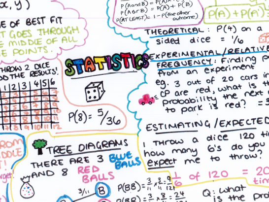 STATISTICS AND PROBABILITY  Revision poster