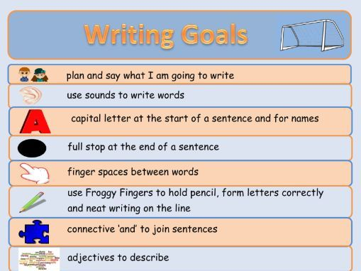 Writing Goals Poster and Stickers to Raise Standards in Writing