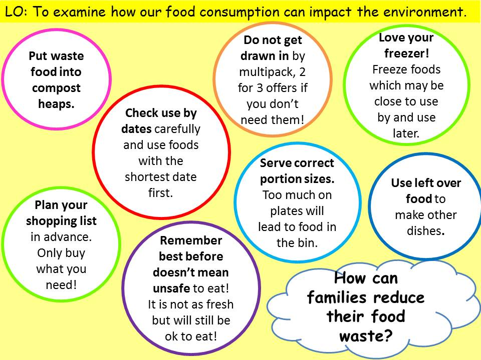 Food and the environment - food miles, food waste and carbon footprint