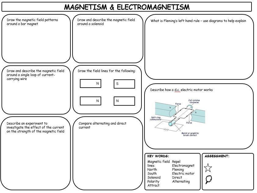 New AQA GCSE Physics Revision Mat