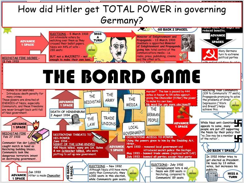 Hitler's rise to power THE BOARD GAME - revision
