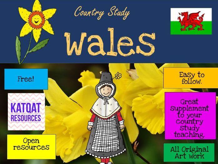 Wales - Activities