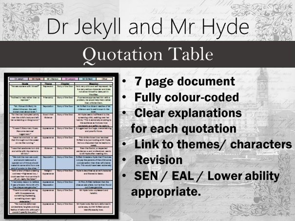 Dr Jekyll and Mr Hyde Quotation Table