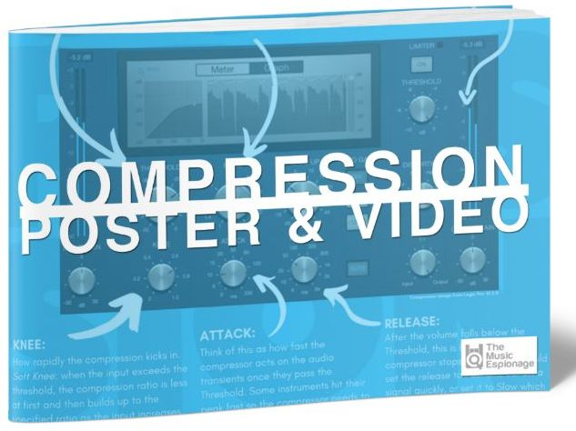 Compression Explained - POSTER and VIDEO