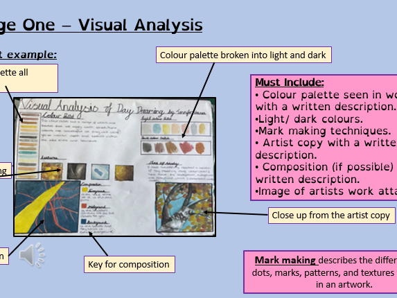 GCSE Artist research tasks Powerpoint with audio!