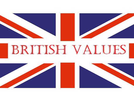 British Values Card Sort