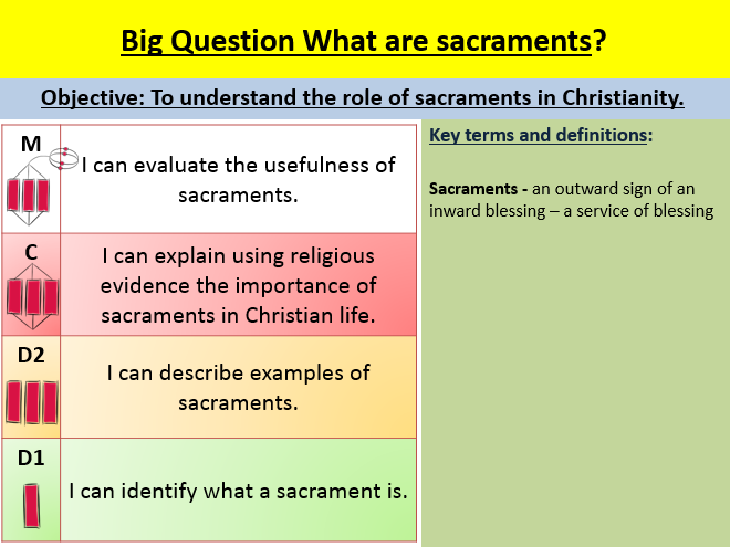 Sacraments  EDEXCEL GCSE (9-1) RS B Paper 1 Religion and ethics: Christianity