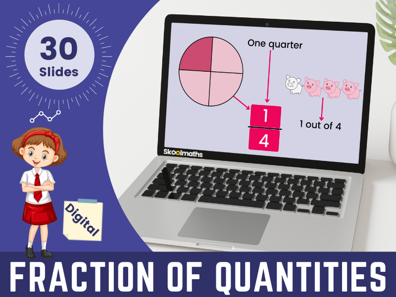 Fraction of Quantities | Year 3 digital Lesson and Activities