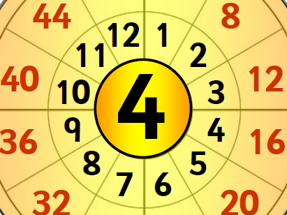 Multiplication Times-Tables Wheels Pack