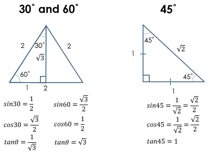 Exact values for 30, 45 and 60 degrees