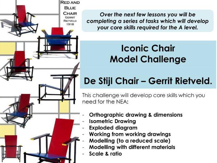 Design Classic Modelling Lesson