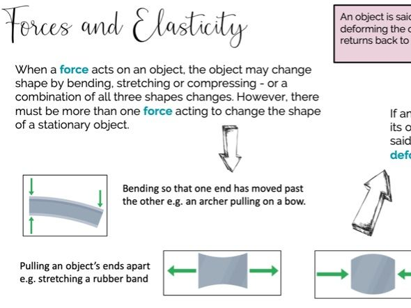 Force and Elasticity (inc. Hooke's Law RP)