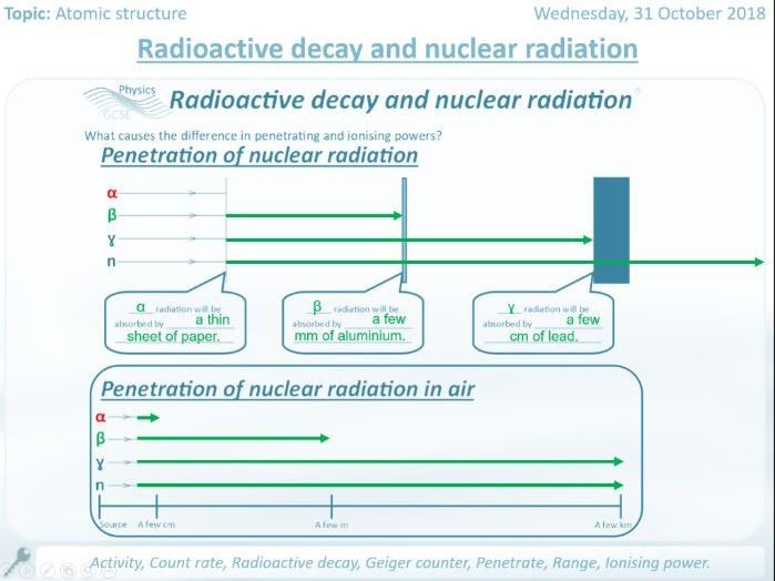 Radioactive decay and nuclear radiation worksheets and full answers