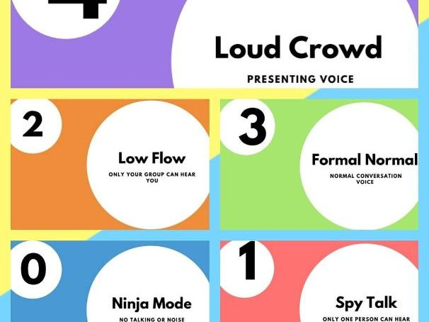 Noise Levels Display Posters